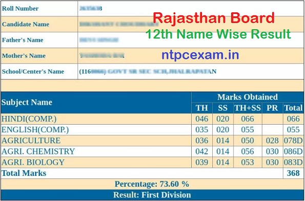 Rajasthan Board 12th Name Wise Result 2021