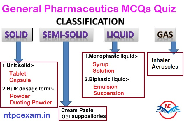 General Pharmaceutics MCQs Quiz 2021